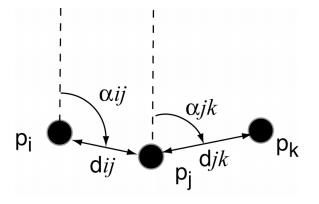 three or more complex